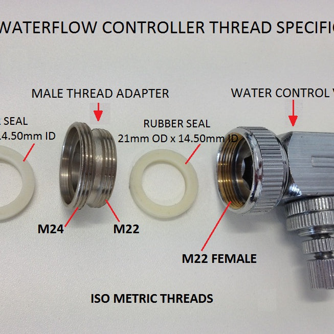 Turbo 500 Tap Connection Instructions