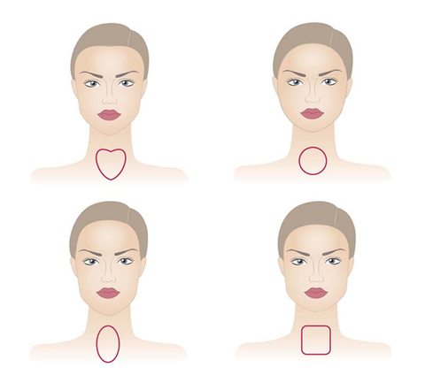 Image result for determining face shape