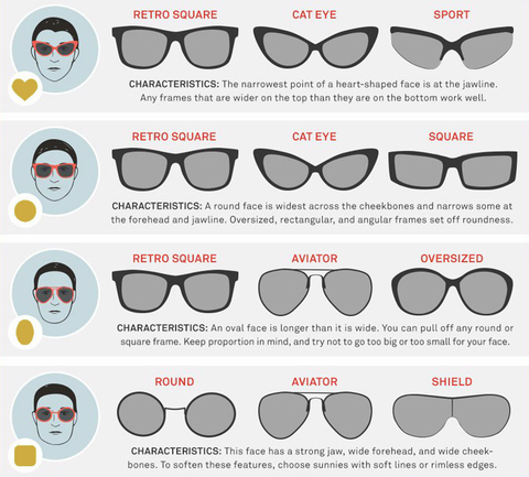 c3ff216948a ... your face shape and the sunglass styles that match. It even explains  why those sunglasses are a good fit for you