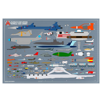 Gerry Anderson Vehicle Size Chart Poster - The Gerry Anderson Store