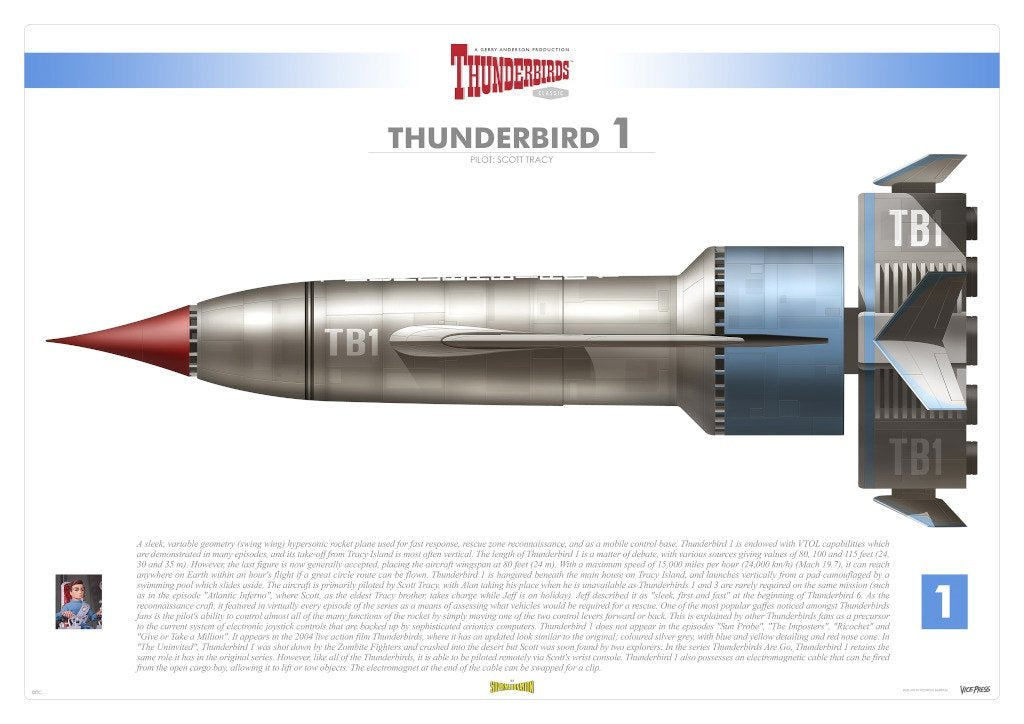 Thunderbird 1 Infographic Print by Rodrigo Barrazza - The Gerry Anderson Store