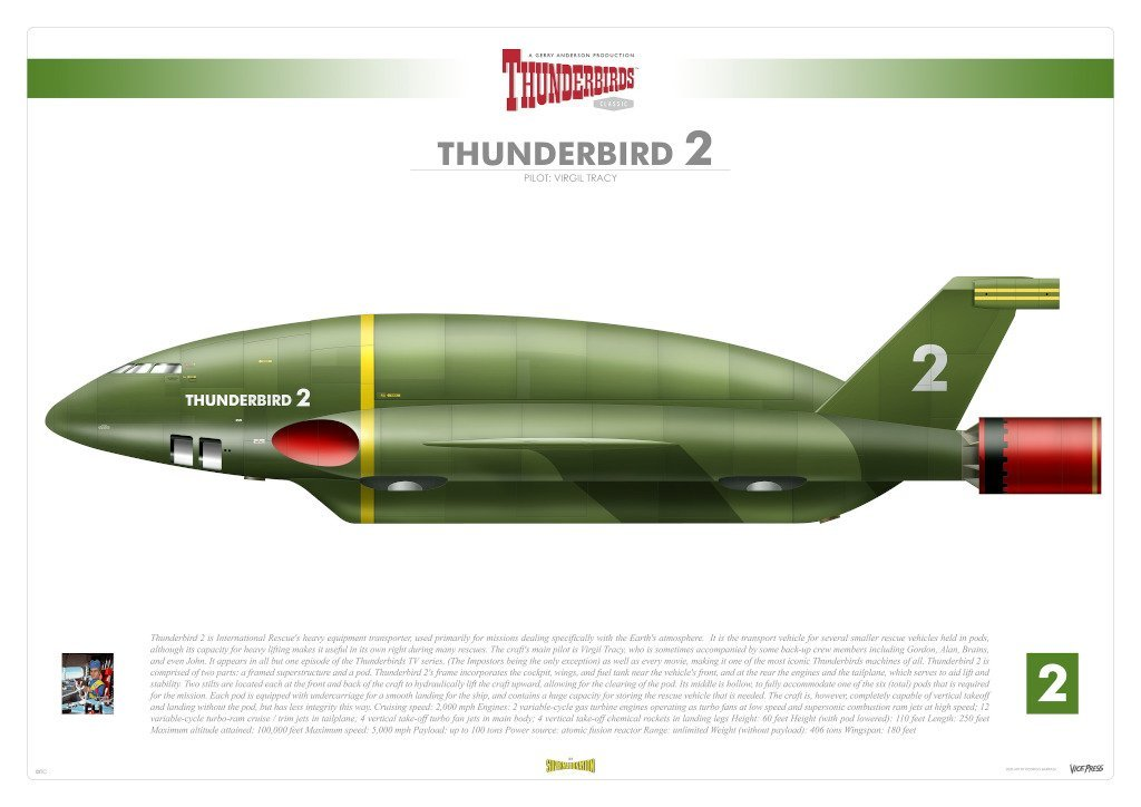 Thunderbird 2 Infographic Print by Rodrigo Barrazza - The Gerry Anderson Store