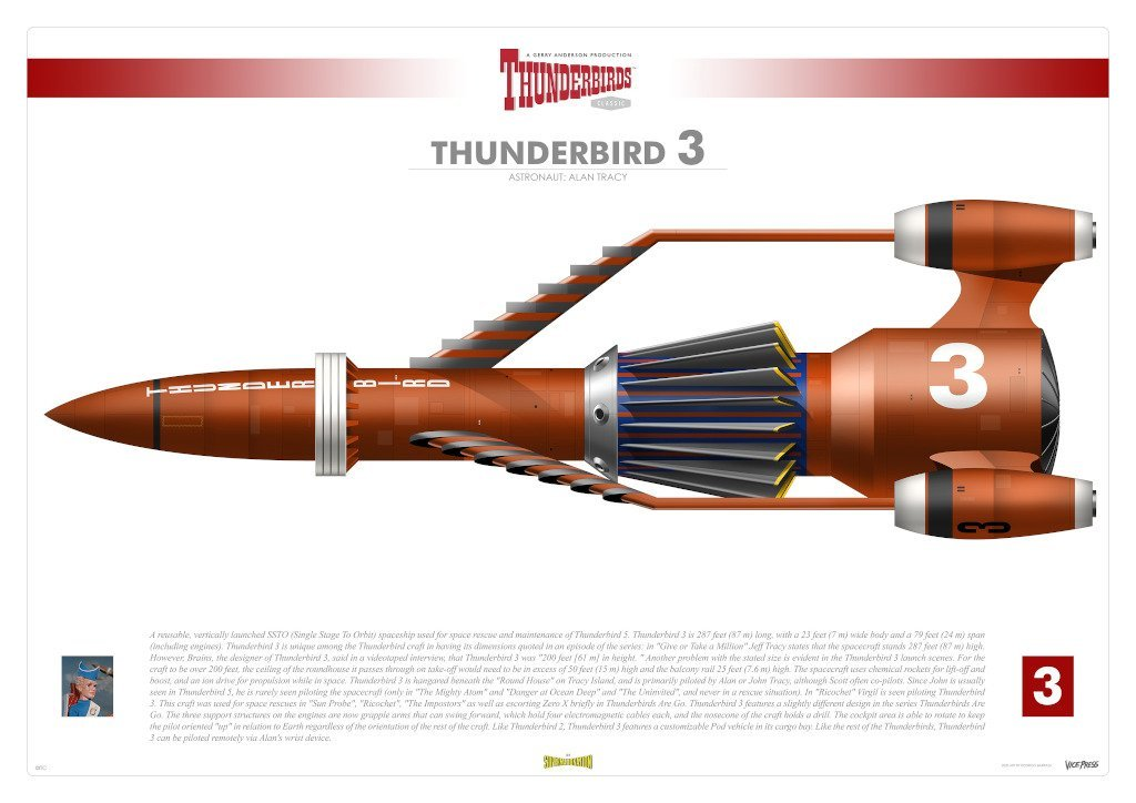 Thunderbird 3 Infographic Print by Rodrigo Barrazza - The Gerry Anderson Store