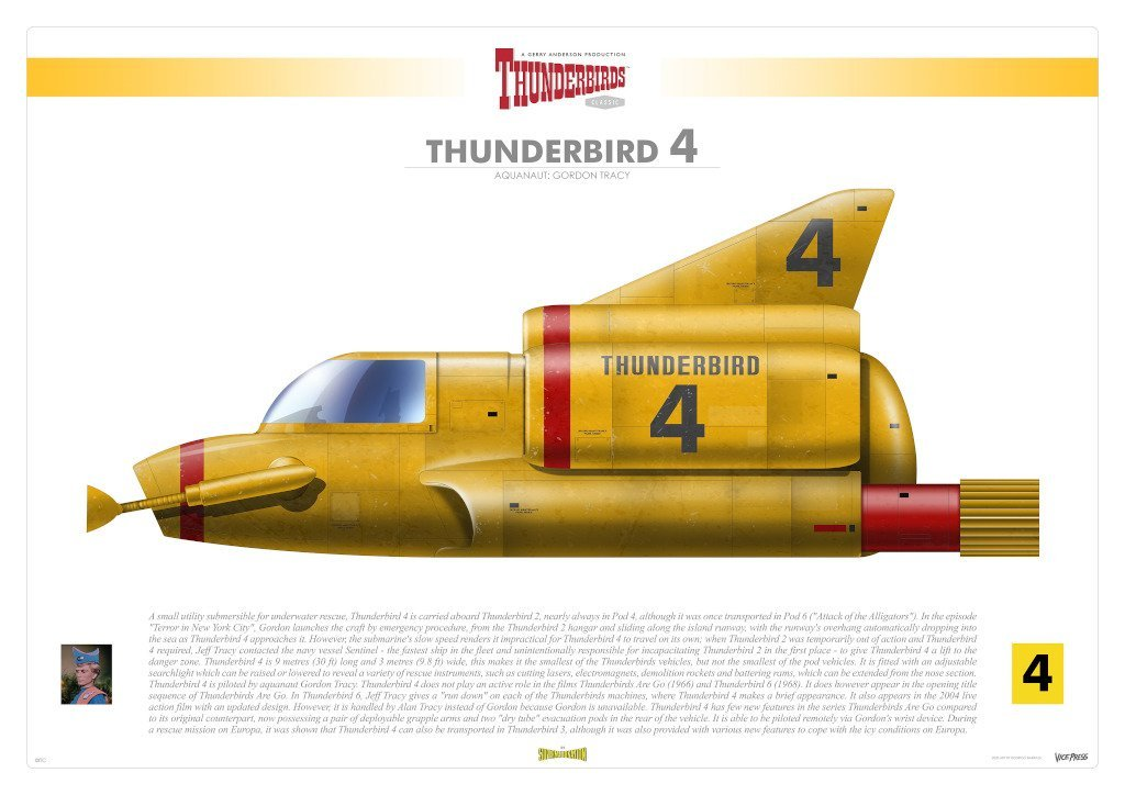 Thunderbird 4 Infographic Print by Rodrigo Barrazza - The Gerry Anderson Store