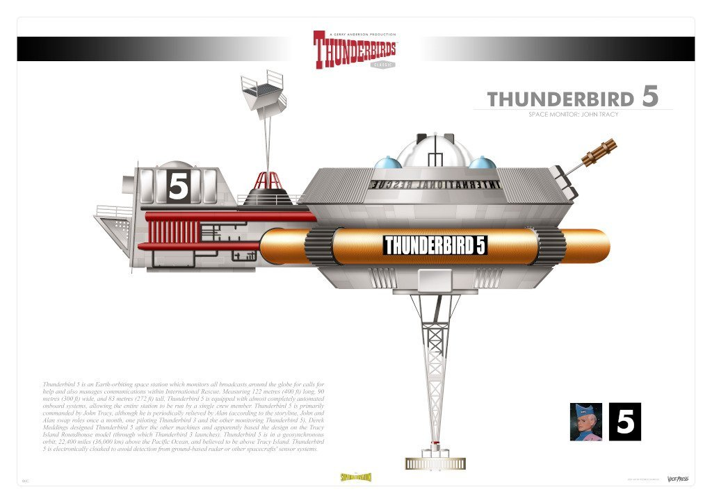 Thunderbird 5 Infographic Print by Rodrigo Barrazza - The Gerry Anderson Store