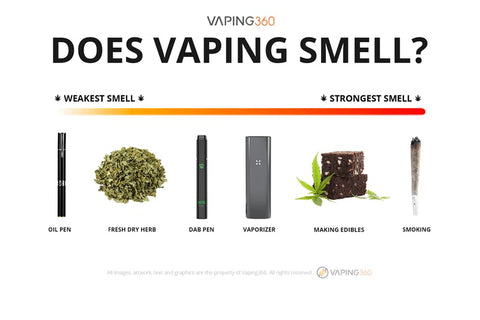 does vaping dab pen smell