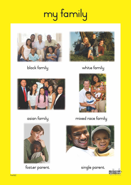 Theme - My Family - Foundation Phase
