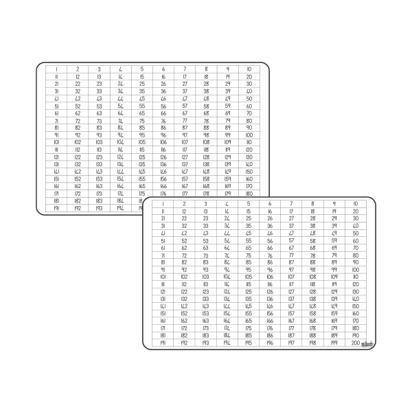 Pupil Desk Cards - 1 To 200