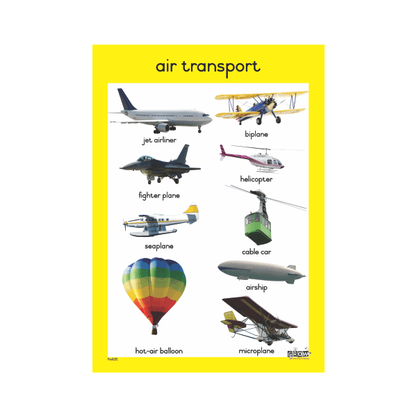Theme - Air Transport - A2 Single Chart