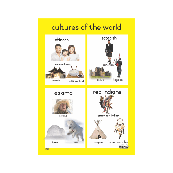 Theme - Cultures  - A3 Single Chart