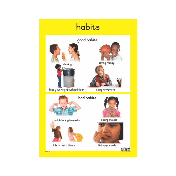 Theme - Habits - A3 Single Chart