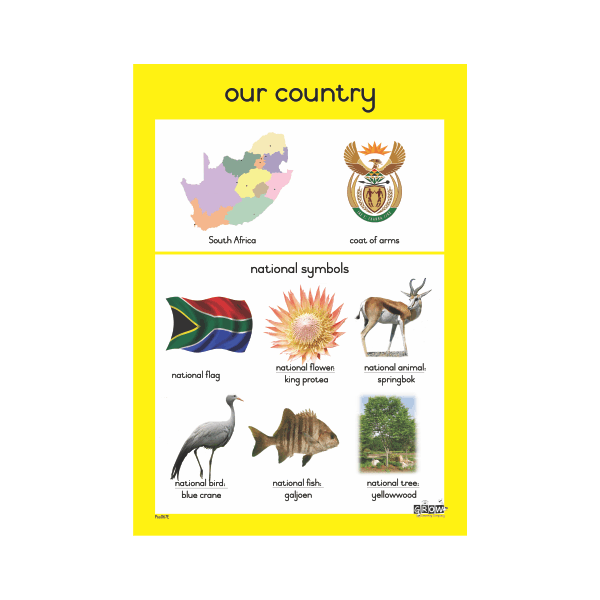Theme - Our Country  - A3 Single Chart