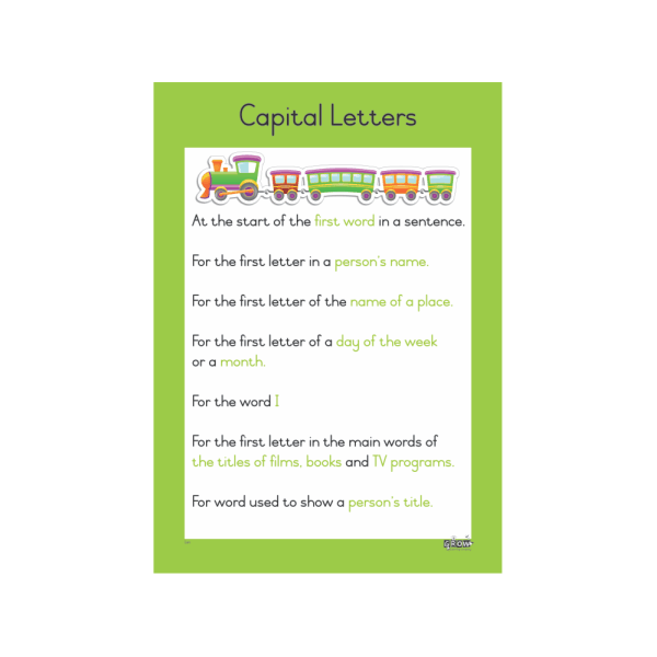 Wall Chart - Capital Letters - A2
