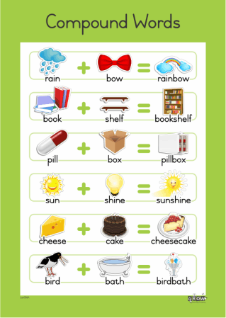 Wall Charts Compound Words A2 on New Years Worksheet