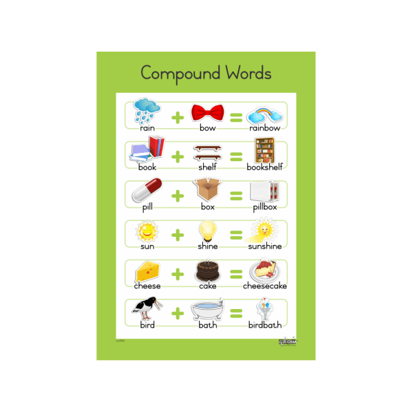 Wall Chart - Compound Words - A3
