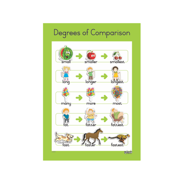 Wall Chart - Degrees of Comparison - A3