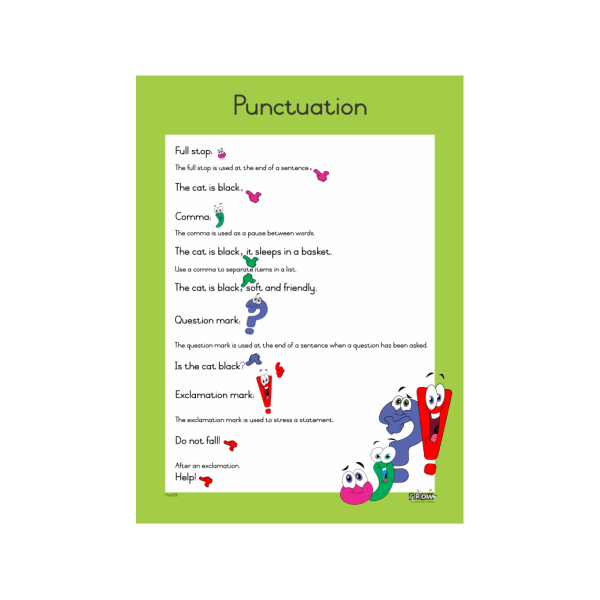 Wall Chart - Punctuation - A3