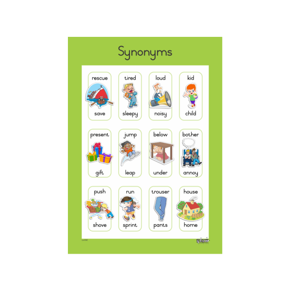 Wall Chart - Synonyms - A3