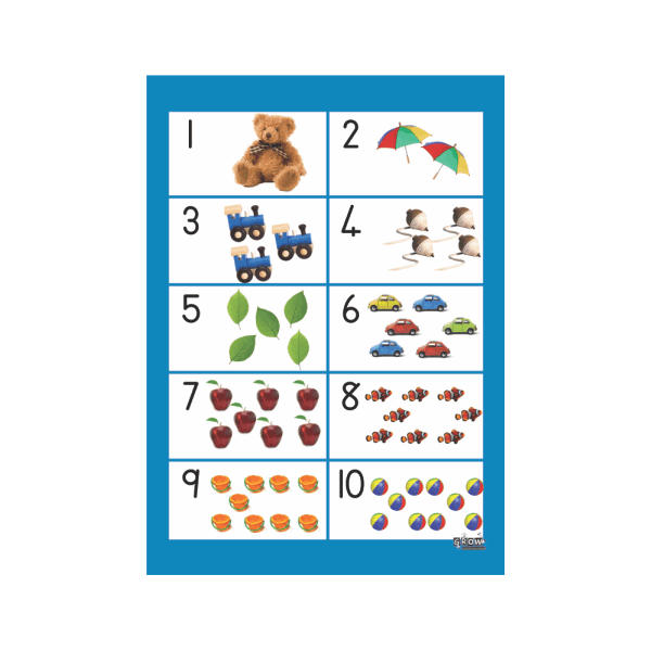 Wall Charts - Mathematics | Grow Learning Company