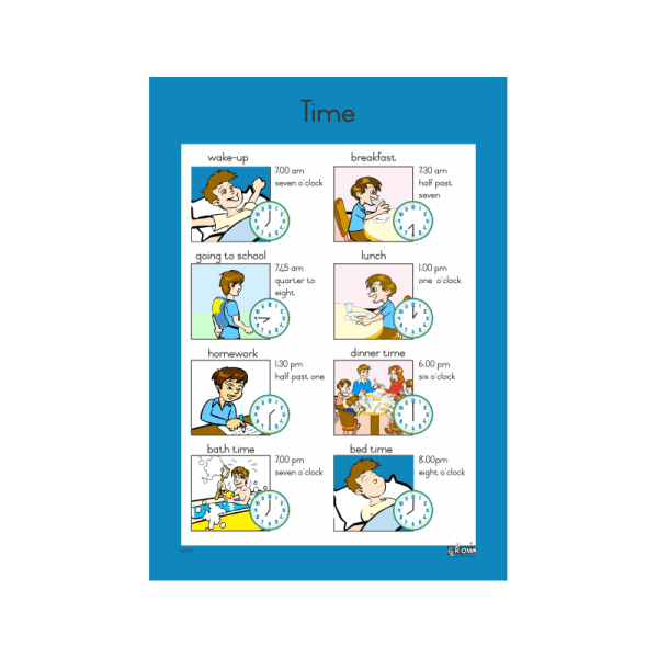 Wall Chart Digital Time - A2