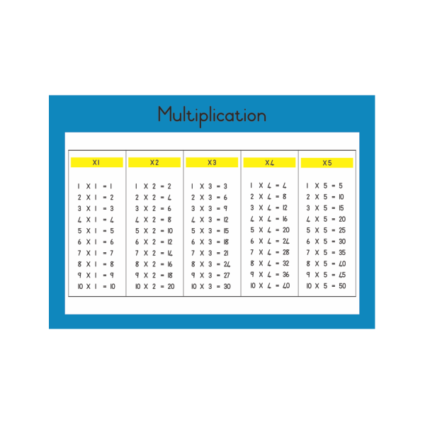 Wall Chart Multiplication to 5 - A3