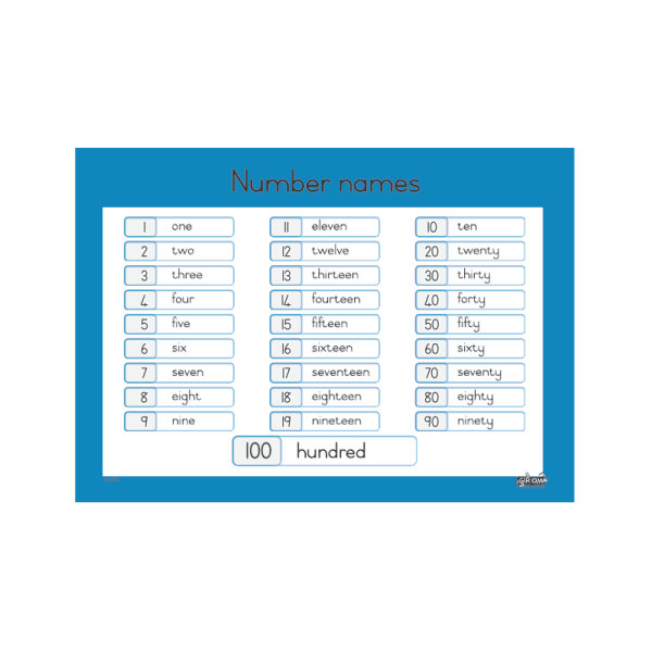 Wall Chart Number Names 1-100 - A3