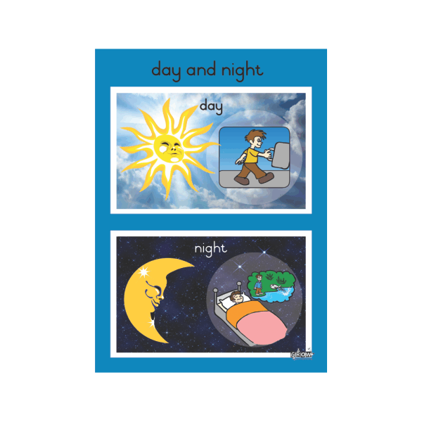 Wall Chart Time - Day and Night - A3