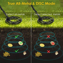 Load image into Gallery viewer, RM RICOMAX Metal Detector for Adults & Kids - High-Accuracy Metal Detector Waterproof LCD Display [Pinpoint Function & Discrimination Mode & Distinctive Audio Prompt] 10 Inch Waterproof Search Coil