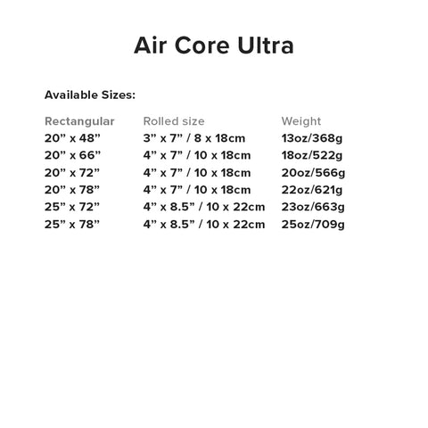 Air Core Specifications