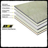 DEI Extreme Heat Barrier Layer Material Breakdown
