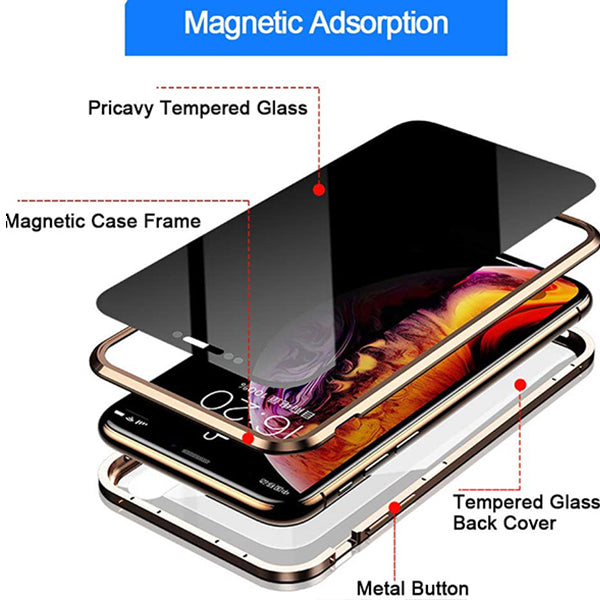 👀Anti-spy Privacy Magnetic Case for iPhone 📱50% OFF🔥
