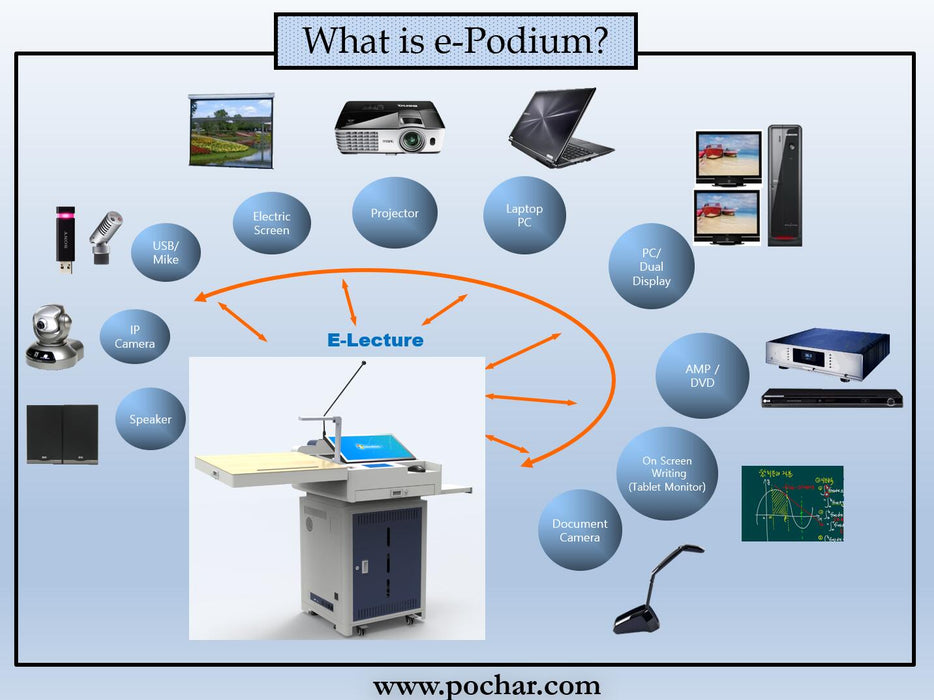S800S Podium (Minimum Order Quantity: 50)