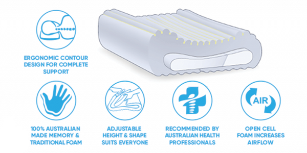 Ausnew Home Care Disability Services Complete Sleeprrr Traditional - Deluxe Foam Pillow - Firmer Version | NDIS Approved, mount druitt, rooty hill, blacktown, penrith