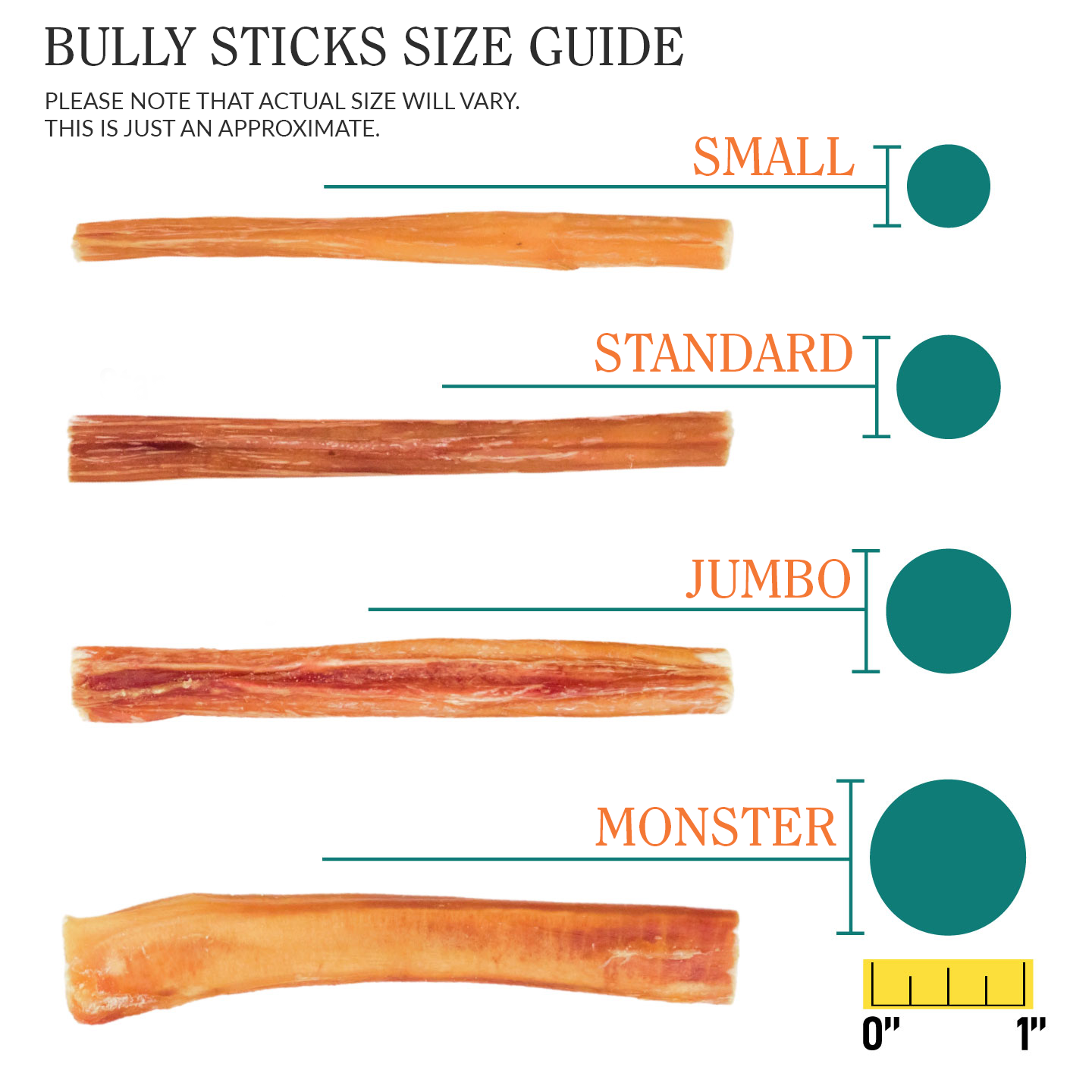 Bully Sticks Thickness Guide