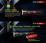 Kit airsoft lampe tactique Klarus XT11X 3200Lumens
