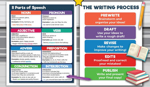 Parts of Speech and Writing Process Grammar Resources - Remote Learning