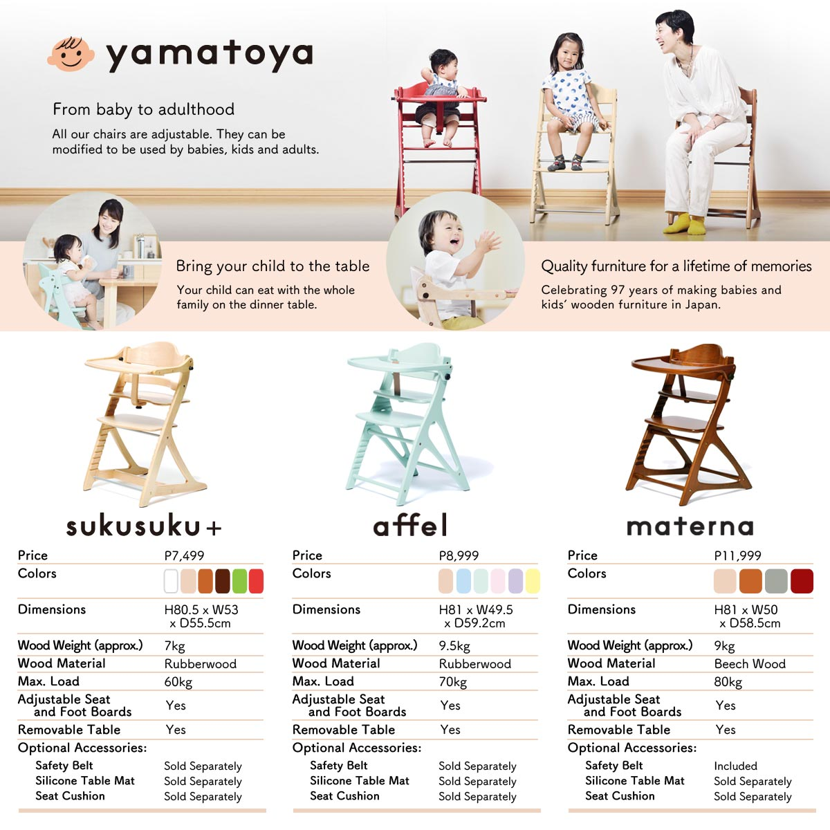 Yamatoya pricelist for Sukusuku, Affel, and Materna