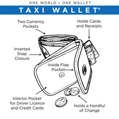 OWLrecycled Taxi Wallet - Nancy Drew Blue