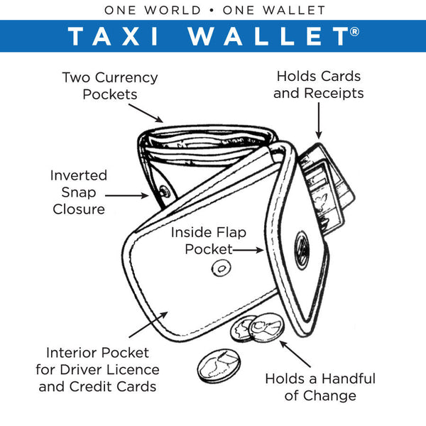 OWLrecycled Taxi Wallet - Nancy Drew Red