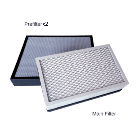 Intellipure Compact Annual Filter Set