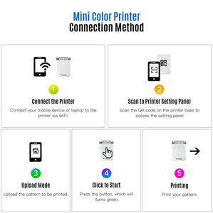 Mini Portable Printer Tattoo Marker Life Hack Inventions