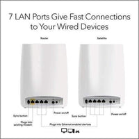 Tri-band Whole Home Mesh WiFi System - Cybersmart.store