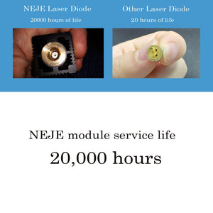 NEJE Master Laser Engraver and Cutter