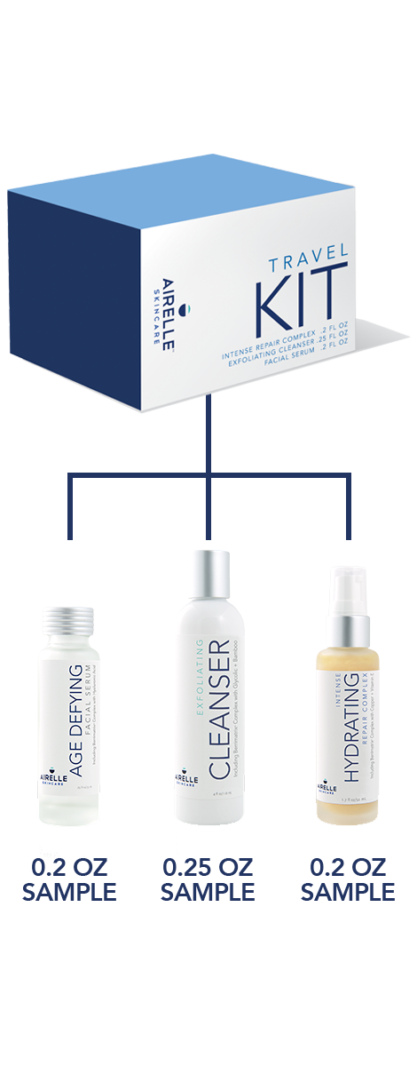 Airelle Skincare anti-aging travel kit