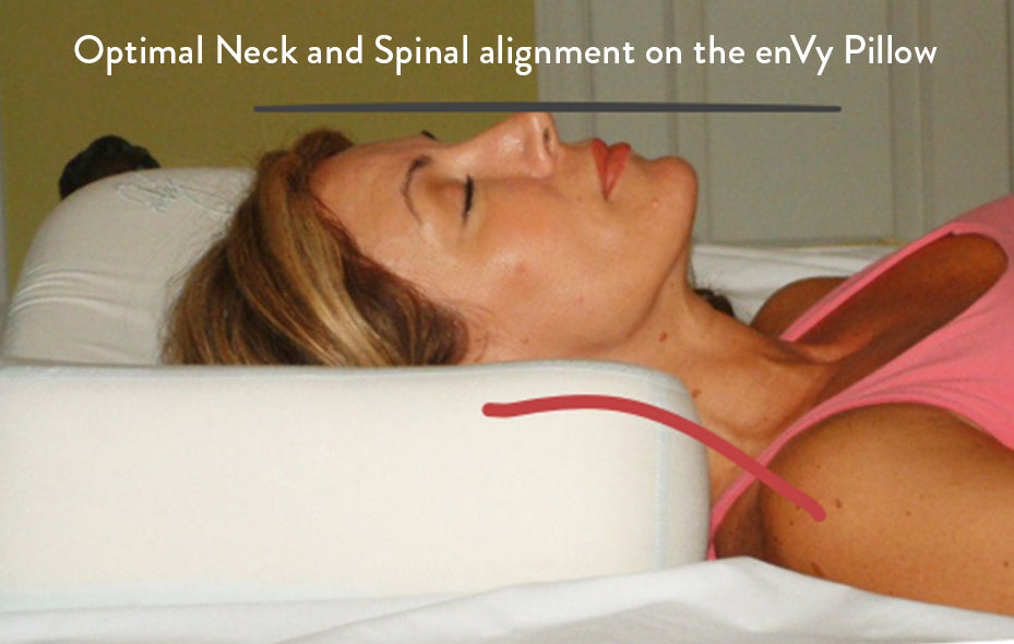 Optimal Neck and Spinal alignment on the enVy Pillow