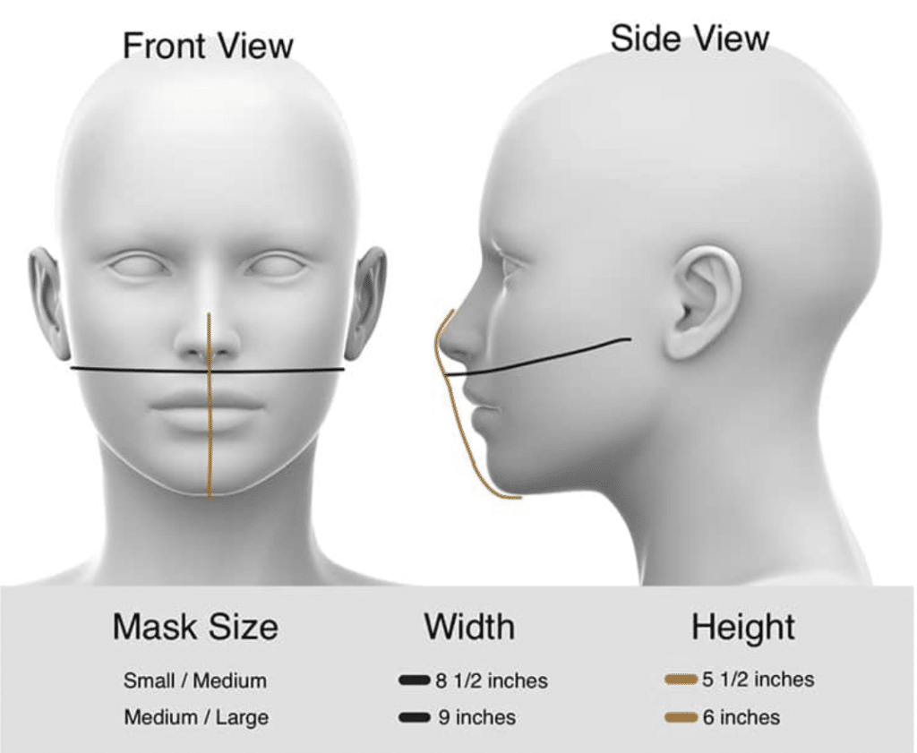 enVy™ Mask Sizing