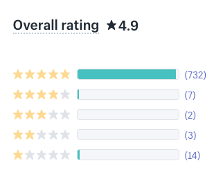 Shopify App Rating Product Filter and Search