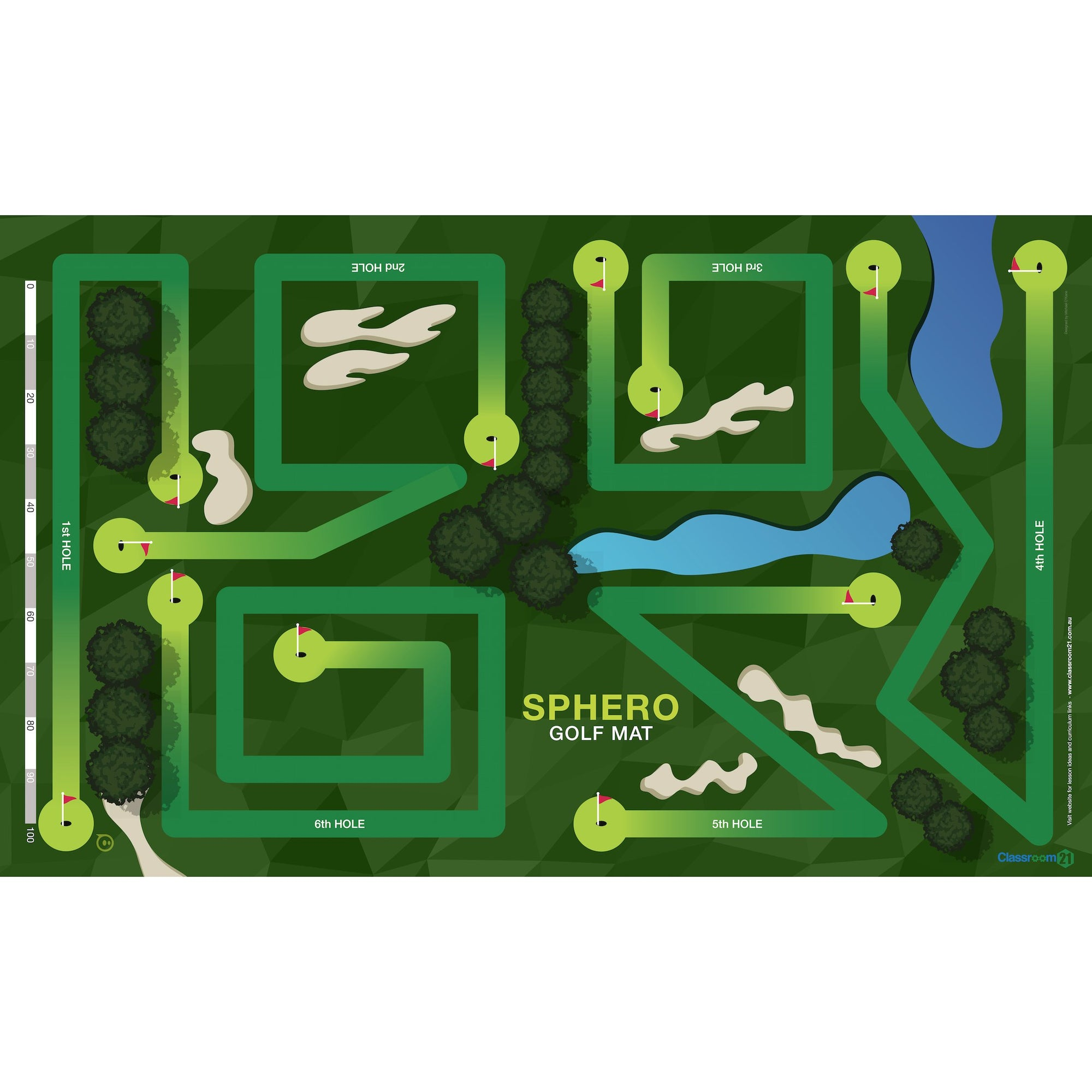 Sphero Golf Mat