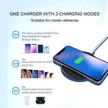 Load image into Gallery viewer, 10W Fast Wireless Charger For iPhone X XR 11 Pro Max Qi Wireless Charger Pad For Samsung S10 S9 Xiaomi USB Phone Qi Charger Pad