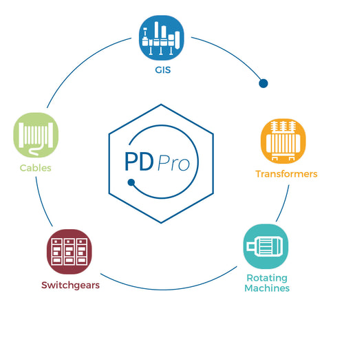 PDPro Software